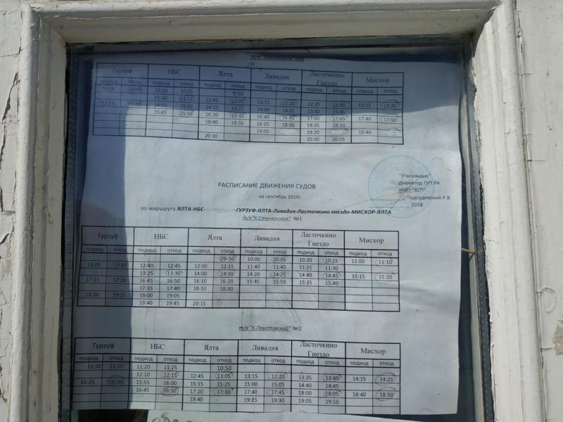 Мисхор, расписание катеров, фото
