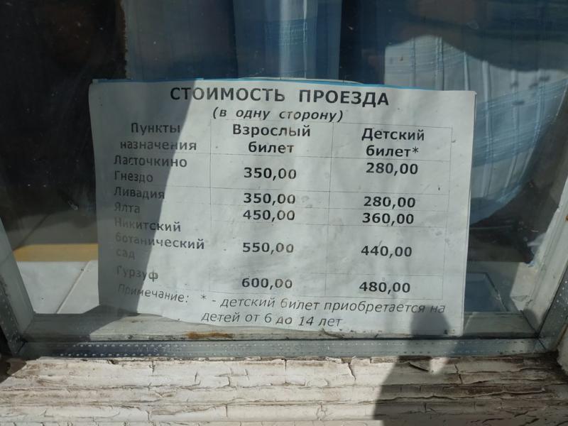 Мисхор, цены на катер, фото